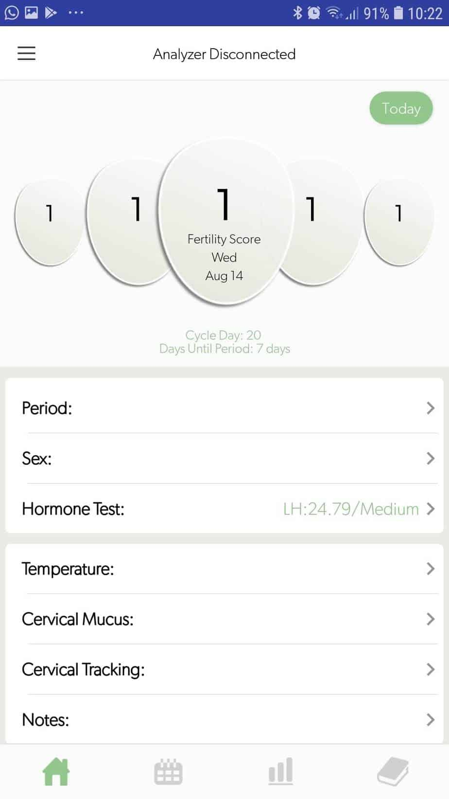 Cycle Day 20 Mira Fertility Monitor